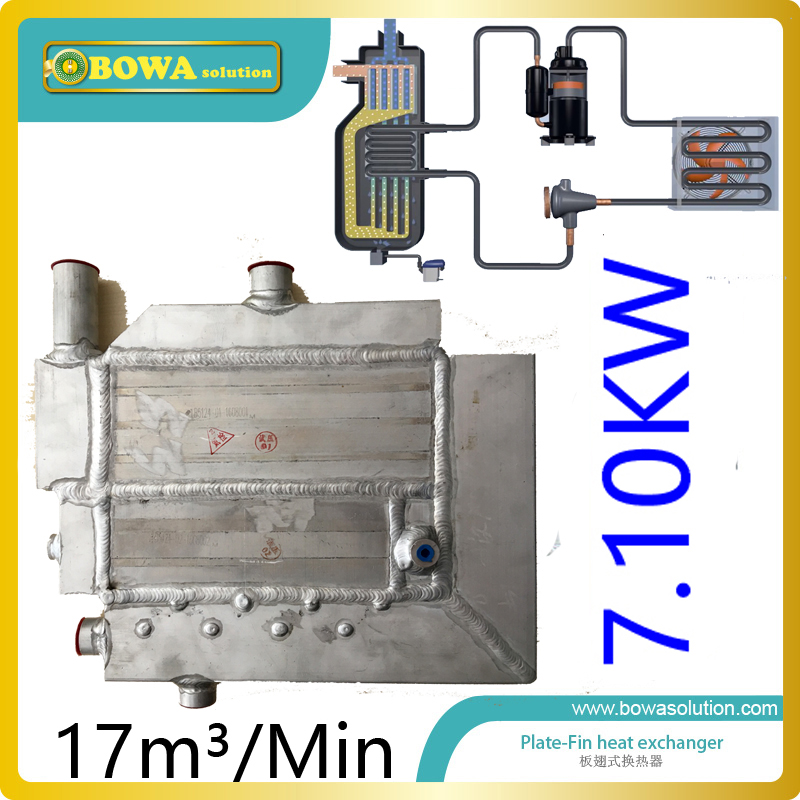 17m3/min( 7.1KW cooling capacity) Integrating major components: Pre-cooler and re-heater; heat exchanger; air/water separator 11kw heating capacity r410a to water and 4 5mpa working pressure plate heat exchanger is used in r410a heat pump air conditioner