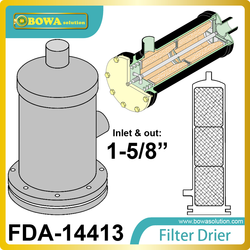 FDA-14413 filter drier preferred connection size can then be matched to the system requirements to establish which model is best em 307s 7 8 filter drier providing filtration in refrigeration system and hvac products