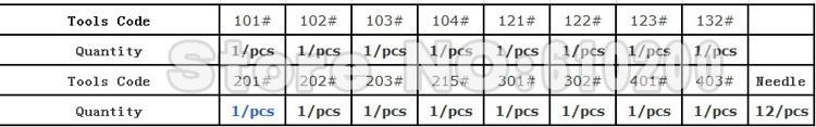 SAS 28/PC For III 1