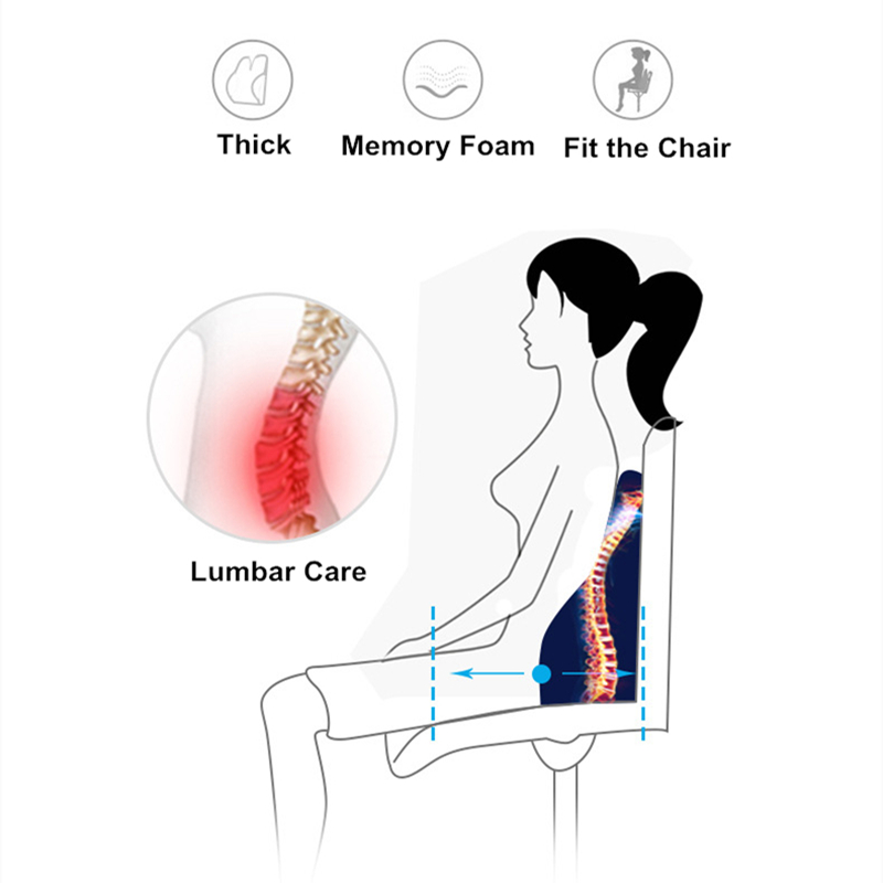 PurenLatex Memory Foam Waist Lumbar Side Support Pillow Spine Coccyx Protect Orthopedic Car Seat Office Sofa PurenLatex Memory Foam Waist Lumbar Side Support Pillow Spine Coccyx Protect Orthopedic Car Seat Office Sofa Chair Back Cushion
