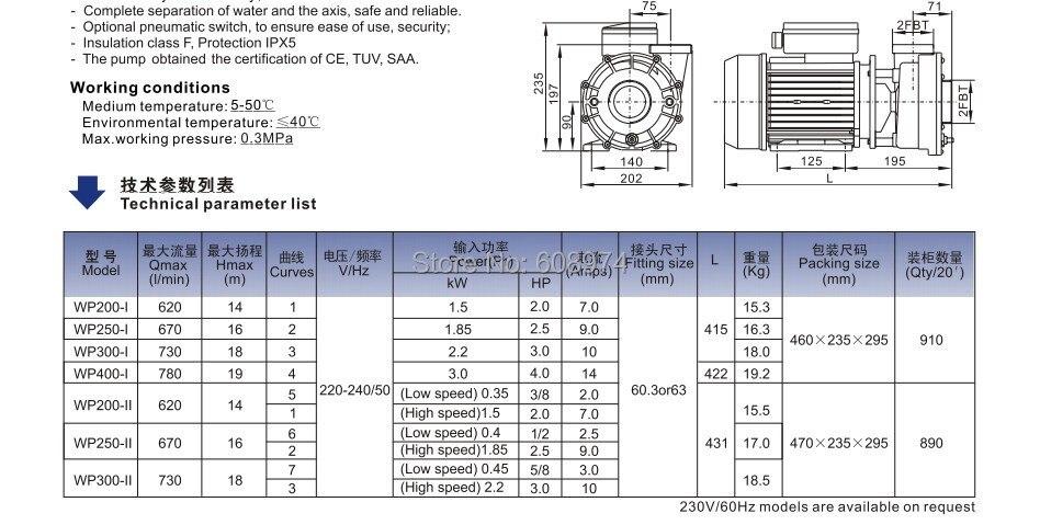 Waterway WP200-II 2HP 2-speed 3