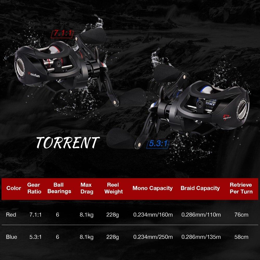 Piscifun Torrent pêche bobine 8.1 kg carbone glisser 7.1: 1 5.3: 1 rapport de vitesse 6 roulements frein magnétique profil bas Baitcasting bobine - 5