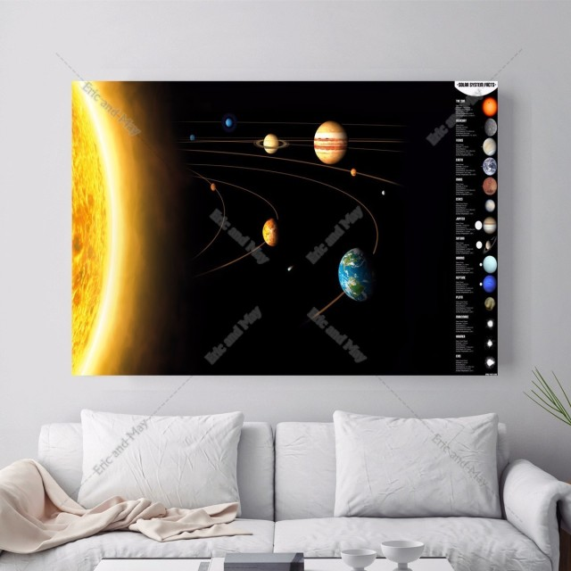 Aliexpress.com : Buy Solar System Model Chart Canvas Art Print ...