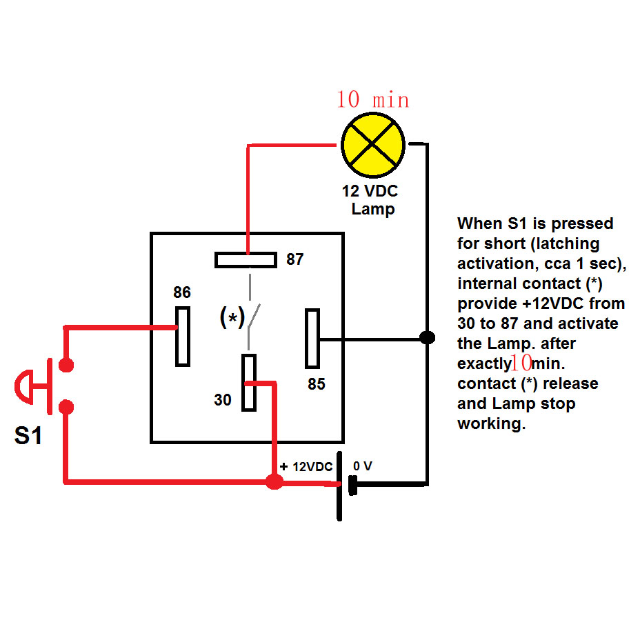 10 minutes timer relay delay off after reset switch turn on  when s1 is pressed for short (latching activation ,cca 1 seconds ) ,internal contact (*),provide 12 vdc from 30 to 87 and activate the lamp