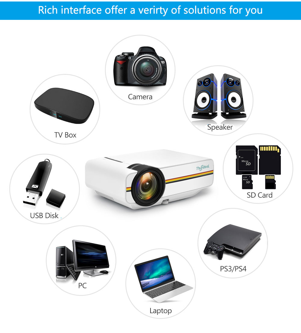 ThundeaL YG400 YG400A Mini Projector With 1800 Lumen and Built-in Speakers 21