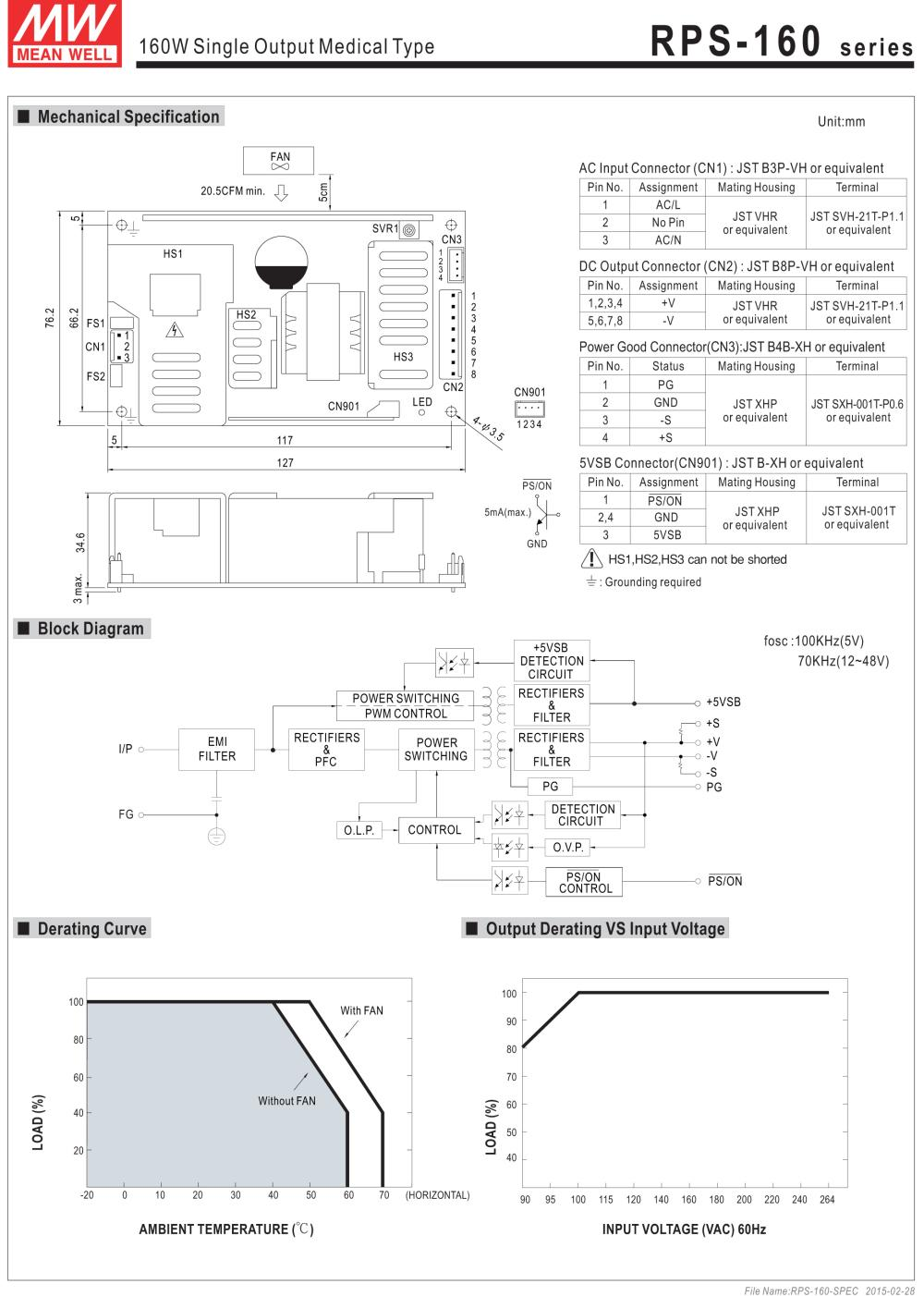 Vente Chaude Mean Well Rpsg 160 24 V 65a Meanwell The Fu29 Pushpull Circuit Amplifiercircuit Diagram Aeproductgetsubject