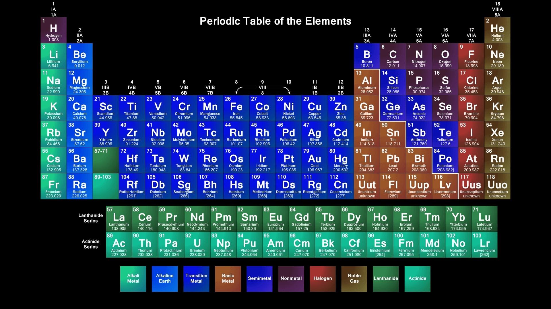 Tavola periodica degli elementi poster di stoffa 43x24 24x13 stampa 01 in tavola periodica - Poster tavola periodica degli elementi ...