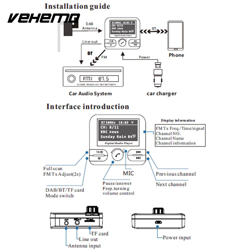2018 Car Radio Adapter Hand Free Fm Transmitter Abs Tf Card Schematic Diagram Get Image About Wiring Player Dab Mp3 In Radios From Automobiles Motorcycles On