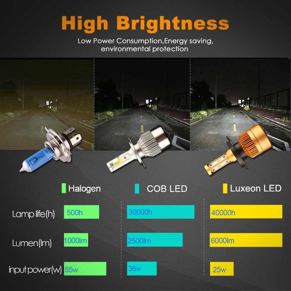 2Pcs H4 LED H7 H11 H8 9006 HB4 H1 H3 HB3 H9 H27 Auto Lampadine Del Faro HA CONDOTTO la Lampada con 1515 chip 12000LM Auto Fari Fendinebbia 6000K 12V