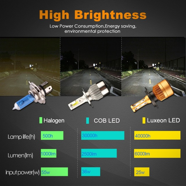2Pcs smart car Headlight Bulbs