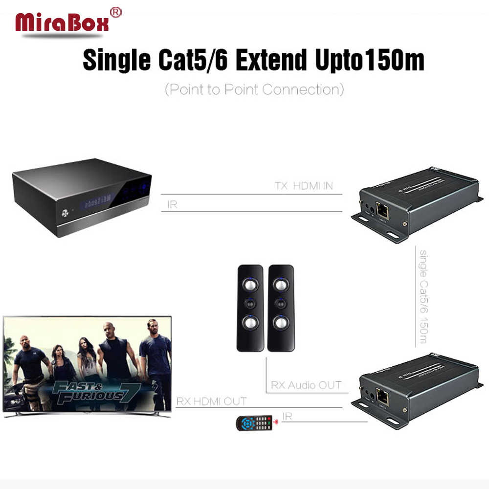 Like HDMI Splitter HSV891IR With 3 5mm Audio Extractor Support IR control  1080i 1080p upto 20KM Over Switch Splitter net cable