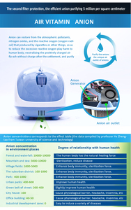 Image 4 - 5L Medical Oxygen Concentrator Oxygen Generator Household and Hospital Use 24Hours Continously Oxygen Supplying Machine