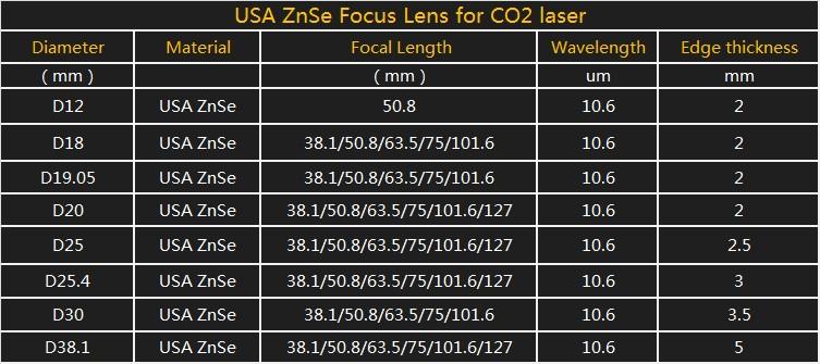 USAZnSe Focus Lens for CO2 laser size