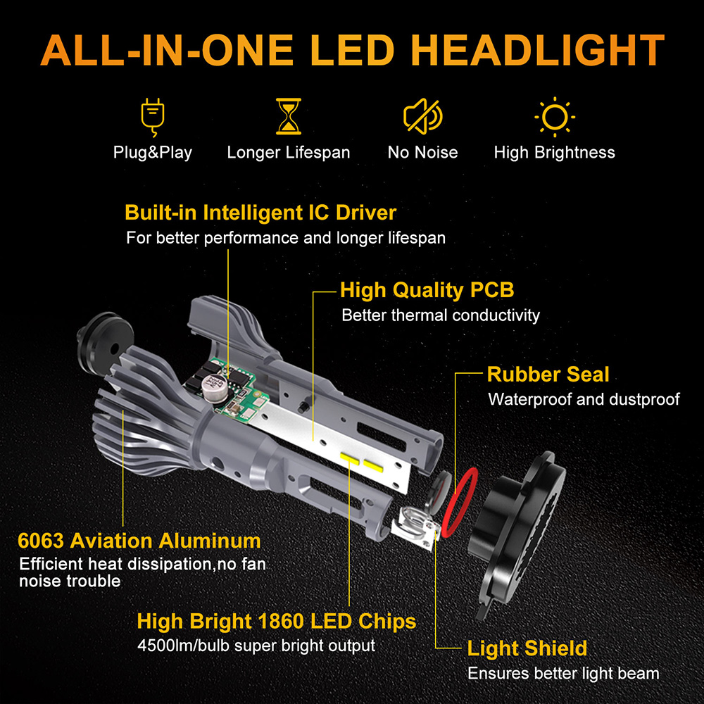 AUXITO H11 LED Bulb H7 H4 H9 9005 9006 9007 HB4 Car Headlight Bulb Headlamp  For Toyota C-HR Corolla Rav4 Yaris Avensis Camry CHR (Mega Discount