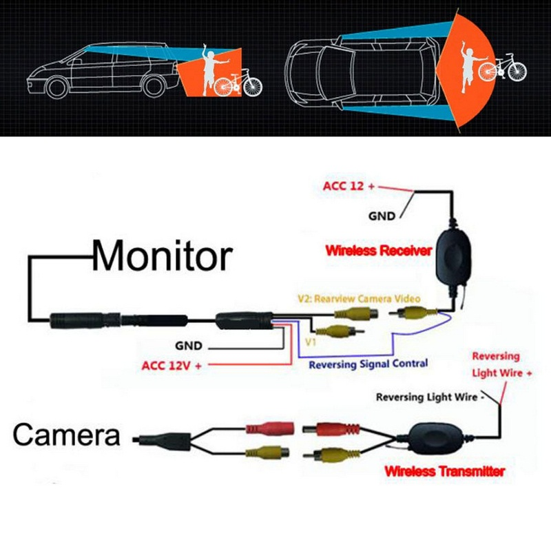 Image 5 - TFT LCD Monitor Parking Camera 7 Night Vision LED Rearview Mirror Car DVR Professional Waterproof Auto Car Dash Parking Camera-in DVR/Dash Camera from Automobiles & Motorcycles