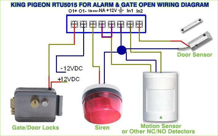 Gsm Gate Opener Relay Switch Remote Access Control Wireless Sliding