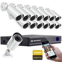 1080P CCTV HDMI HD
