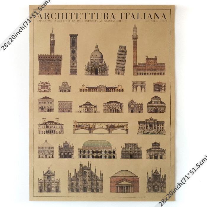 Old Fashioned Architectural Wall Decor Model - Wall Art Design ...