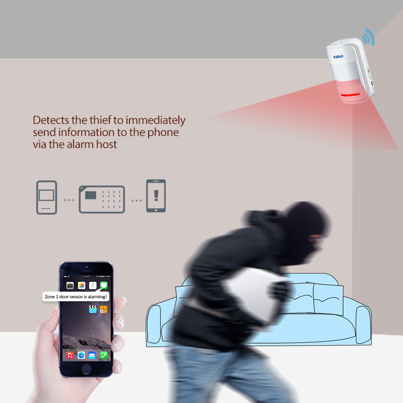 Image 4 - Original KERUI WIFI GSM Burglar Security Alarm System SMS APP Control Home PIR Motion detector Door Sensor Alarm Detector Alarm-in Alarm System Kits from Security & Protection
