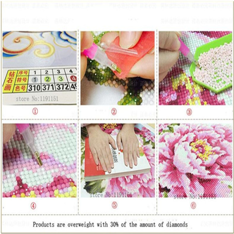Full round 5D DIY diamond painting character diamond embroidery pattern cross stitch rhinestone home decoration in Diamond Painting Cross Stitch from Home Garden