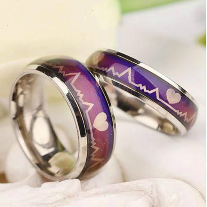 Mood Ring Color Temperature Changing Magic Stanless Steel Wedding rings for women men Fashion Jewelry(China)