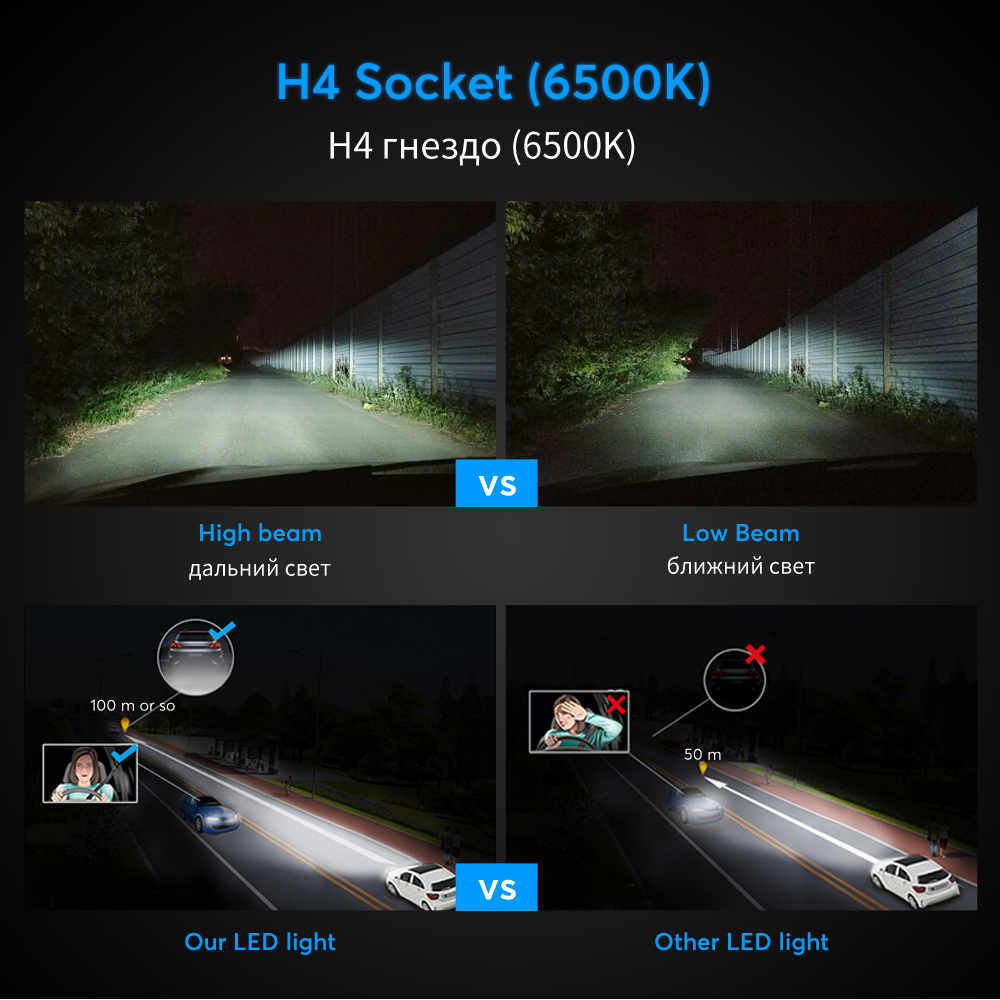 Image 5 - Oslamp Auto Led H7 Headlight H13 9005 HB3 9006 HB4 Led H4 Car Bulb 6500K CSP Chip 50W 8000lm Fan less H8 H11  Lamp All in one-in Car Headlight Bulbs(LED) from Automobiles & Motorcycles