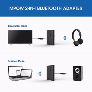 Image 3 - Mpow BH283 Wireless Receiver&Transmitter 2 in 1 Adapter Bluetooth With APTX For Car Stereo Music System/TV/Headphones/Speaker