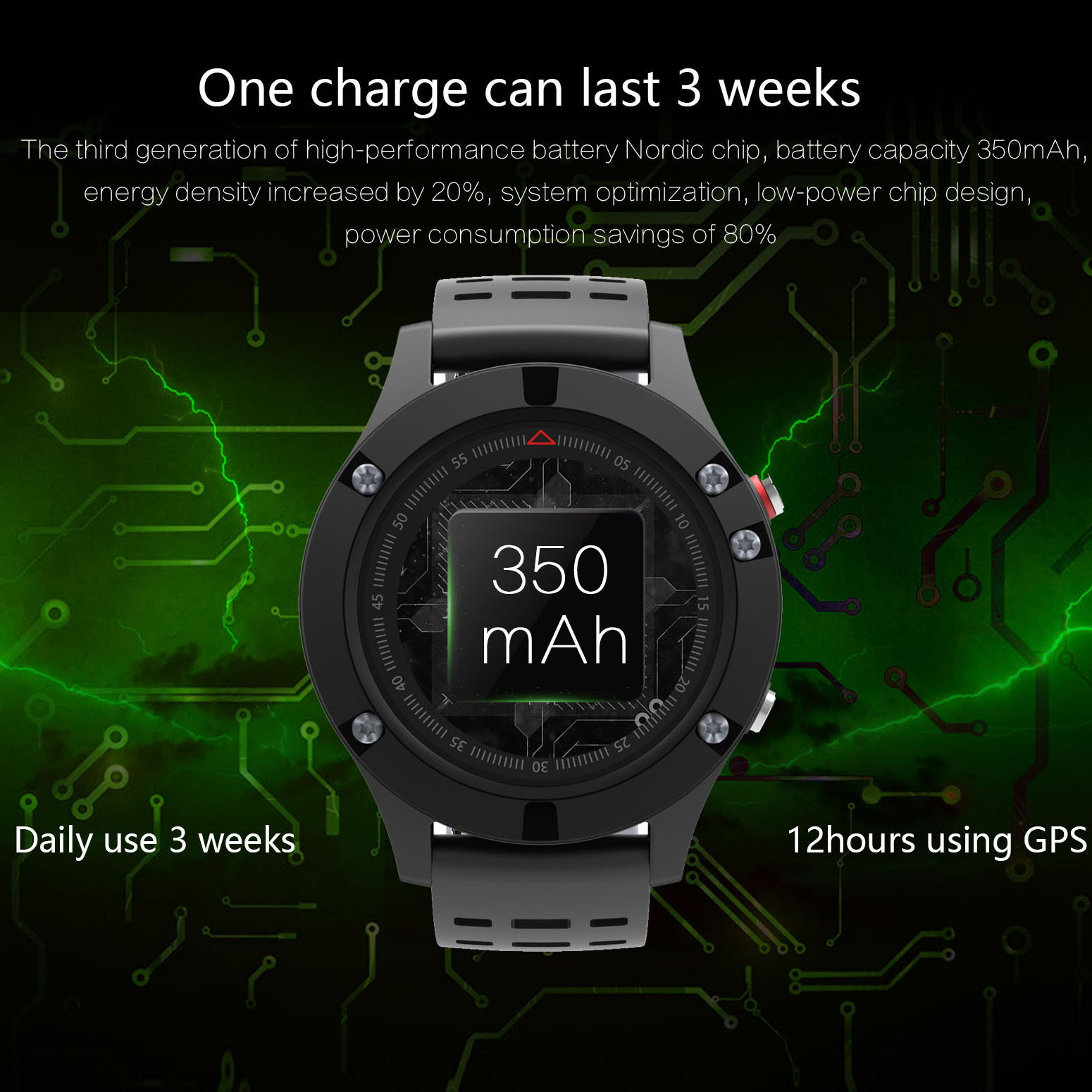 F5 Smartwatch IP67 Waterproof GPS Smart Watch Track Bluetooth Watch Heart Rate