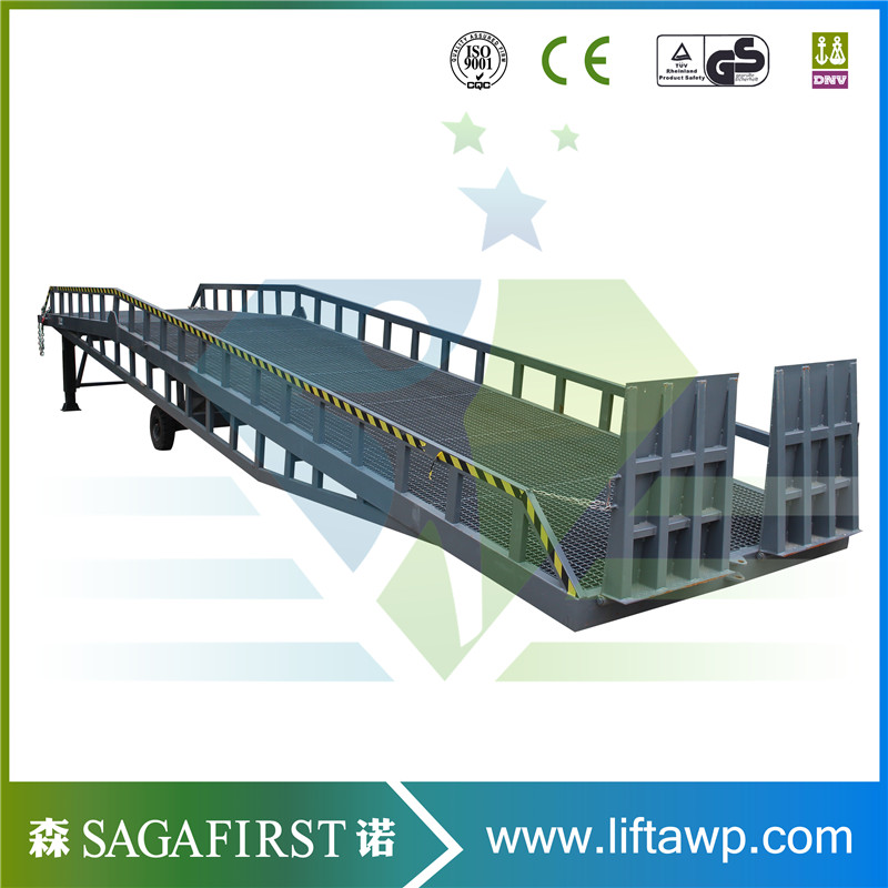 China Factory Price for Mobile Dock Ramp Loading Container Used