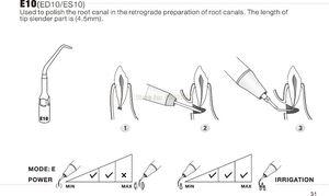 Image 2 - 2pcs ED10 Ultrasonic Scaler Scaling Tips fit SATELEC NSK GNATUS DTE HU FREIDY Handpiece Tip Dental Tools