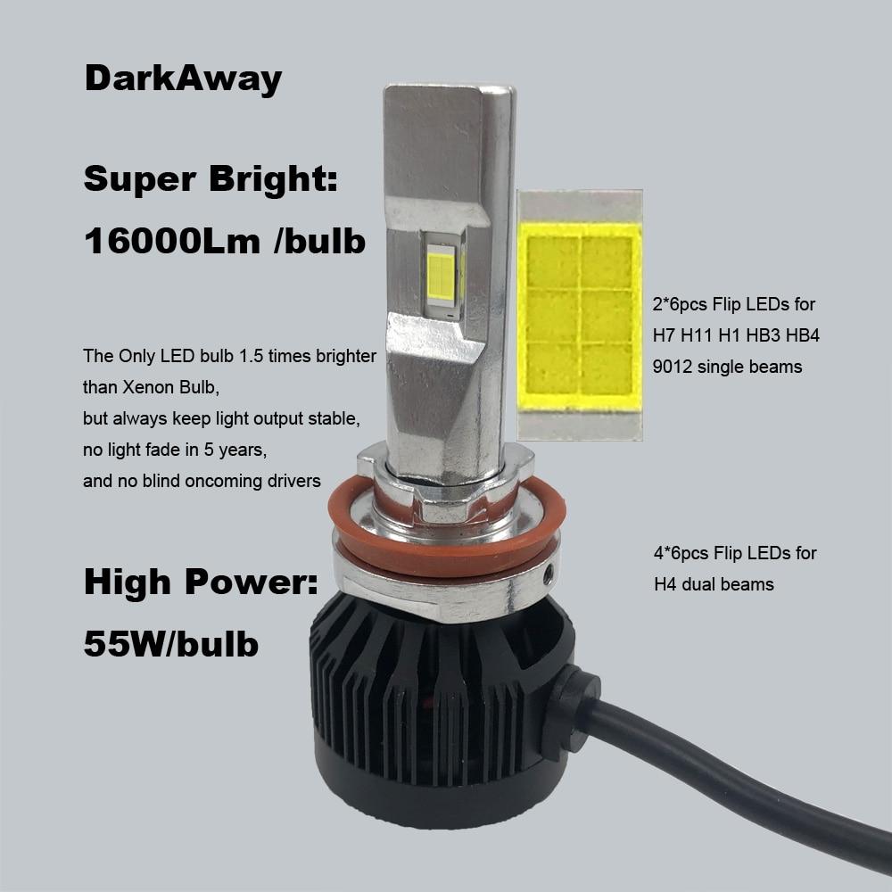 DarkAway высокое Мощность 9006 HB4 светодиодный лампа 55W 16000Lm HB3 9005 H1 H4 H7 H8 H11 фары лампы Автомобильные фары комплект белого цвета - 2