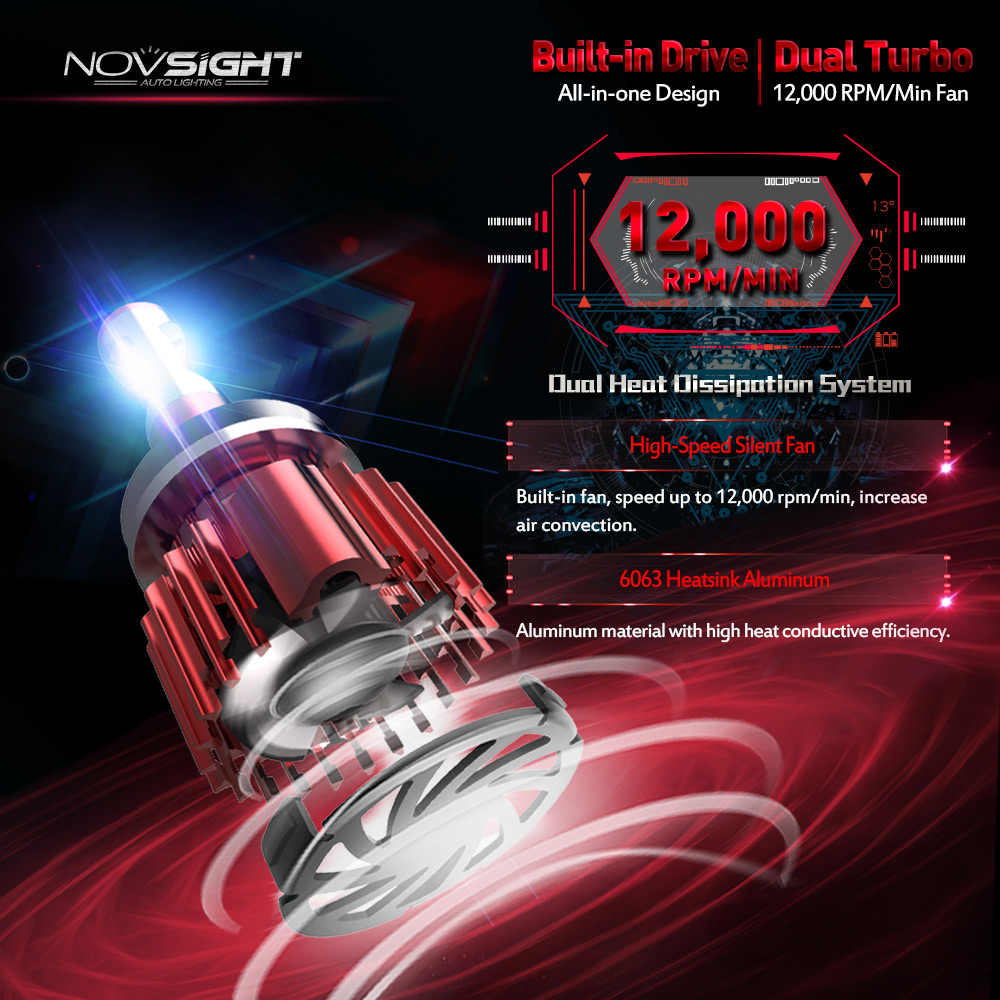 Novsight H4 H7 H11 H1 H3 9005 HB3 9006 HB4 LED Car Headlight Bulbs Hi-Lo Beam 60W 10000lm White 6000K Auto Headlamp Fog Lights