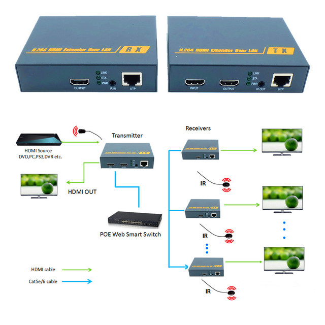 zy dt209 200m hdmi over ip network extender with ir 1080p. Black Bedroom Furniture Sets. Home Design Ideas
