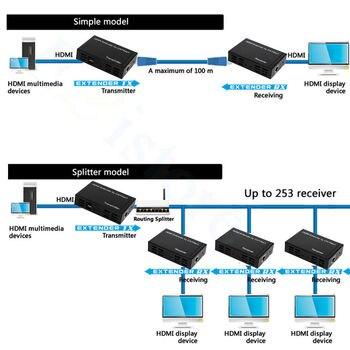 HDMI TCP/IP Ethernet Extender unlimited Loop Splitter Over Cat5e/6 RJ45 Cable 1080P 100M 328ft Splitter Repeater HDCP IR Sender hdmi extender rj45