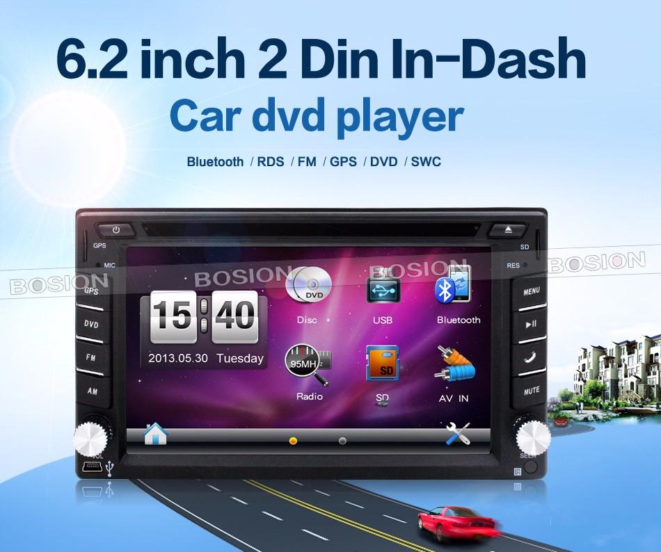 car multimedia