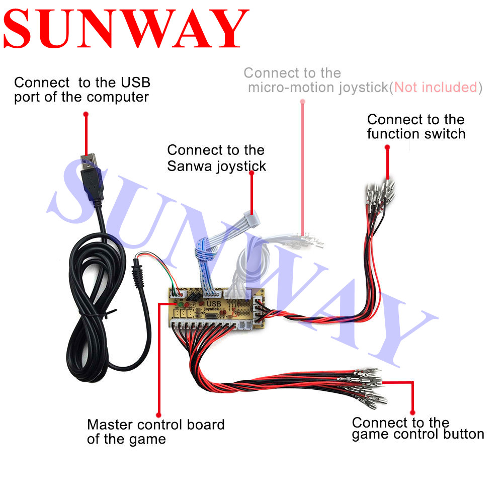 Wiring Diagram Usb Joystick. Joysticks Connections Diagram, Western on