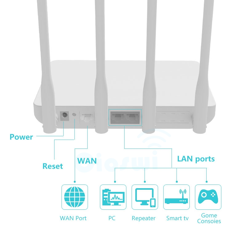 Image 4 - 300mbps Long range wifi router for home/apartment mobile router wi fi wireless access point 2.4ghz MTK7628 chip strong signal-in Wireless Routers from Computer & Office