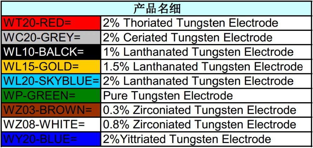Купить с кэшбэком Tig Electrode 150MM Tungsten Electrode 10 PIECES WT20 RED WC20 GREY WL15 GOLD WL20 SKY BLUE WP GREEN DEEP BLUE WY20