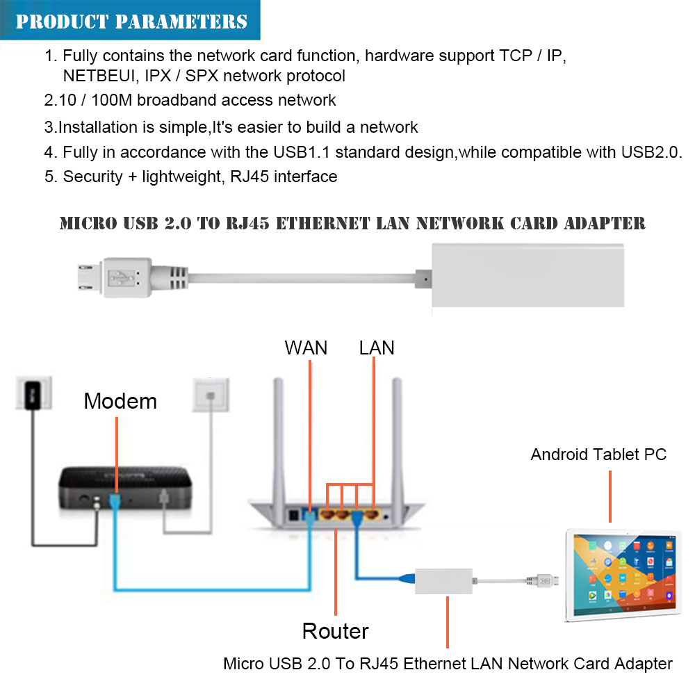 100 Mbps Rj45 Wiring Diagram Schematics Diagrams Router Also Ether Cable Colors On Network High Quality 5 Pin Micro Usb 2 0 To Lan Ethernet Rh Aliexpress Com Rj11