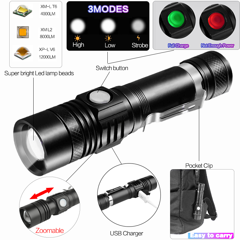 6000 Lums Ultra Bright LED Flashlight USB linterna led torch T6/L2/V6 lanterna Power Tips Bicycle Light Rechargeable Use 18650