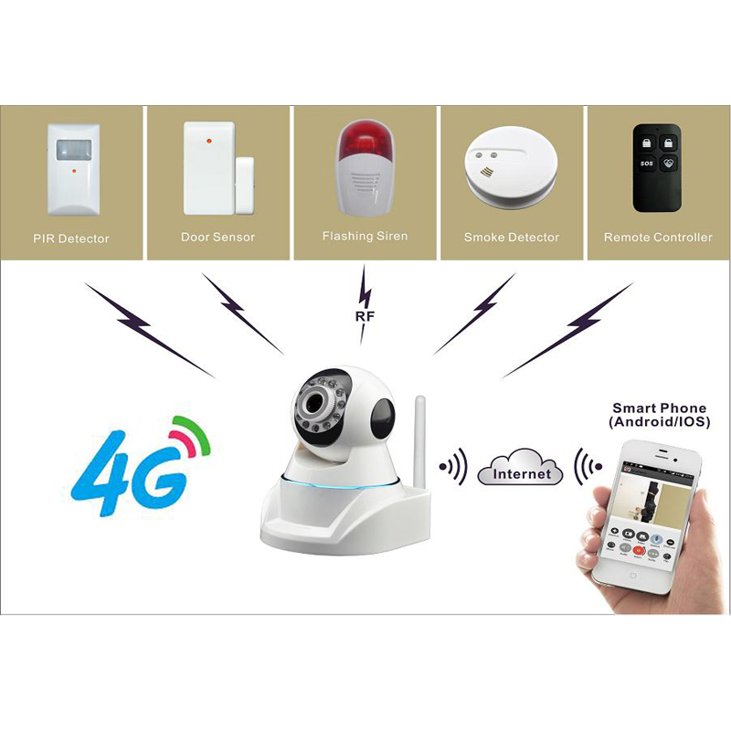 4G Mobile PTZ HD IP Camera with 3G/4G Network & Cloud Server Record & Max 256Pcs of Wireless Alarm Sensor Added with Free APP 826 smart wireless ptz cloud camera
