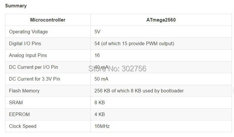 BPI-GSM spec.JPG