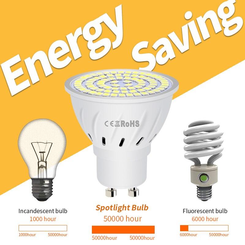 Spotlight GU10 Led Lamp E14 220V Home Led Light Bulbs B22 Ampoule Led E27 4W 6W 8W MR16 240V 48 60 80leds Ceiling Lamp GU5.3