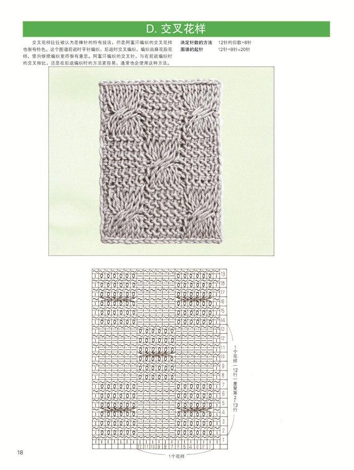Técnica de tejer libro crochet patrón de suéter tejido básico ...
