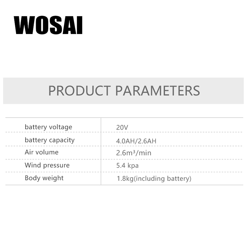 WOSAI 20V Lithium Battery Cordless Blower Electric Air Blower Industrial Grade