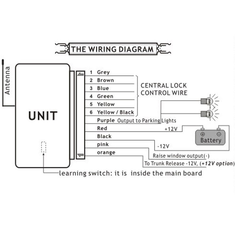 Wiring Diagram Keyless Entry System  U2013 Wiring Diagram