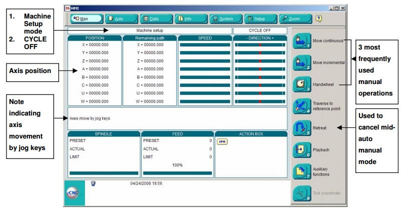 software 2 PA8000