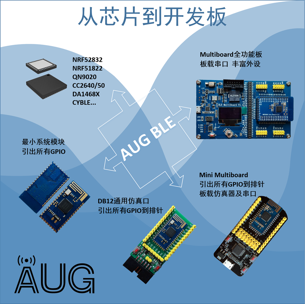NRF51822QFAC Bluetooth модуль Nordic Bluetooth 4 4.1 4.2 BLE модуль