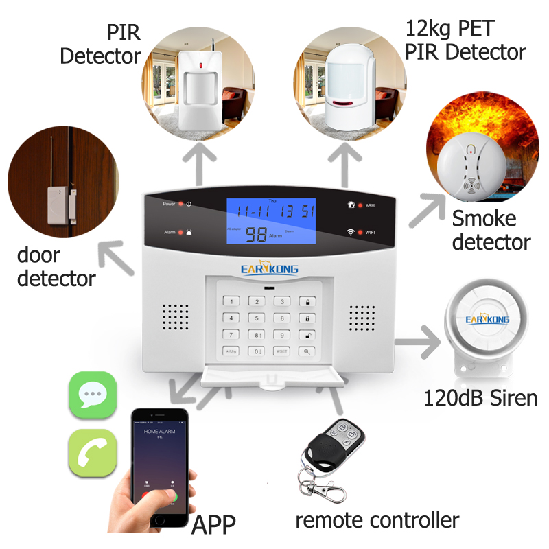 Wifi GSM PSTN Home Burglar Security Alarm System Intercom 433 Wirelesss Sensor Alarm Remote Control Auto dial Siren  Sensor Kit