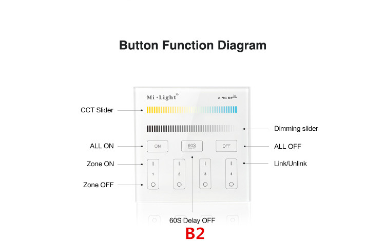 Image 3 - Mi Light B1 B2 B3 B4 Panel Controller 2 X AAA Battery 2.4G RF Touch Screen Control for CCT DIM RGB RGBW RGB+CCT LED Strip / Bulb-in RGB Controlers from Lights & Lighting